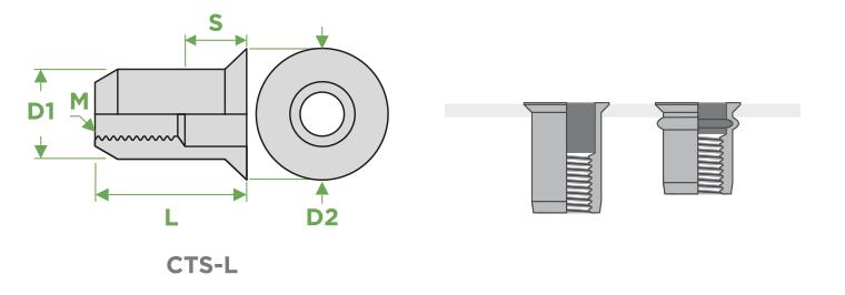 Inserti-cilindrici-testa-svasata-corpo-liscio-sariv-Sezione-Impiego