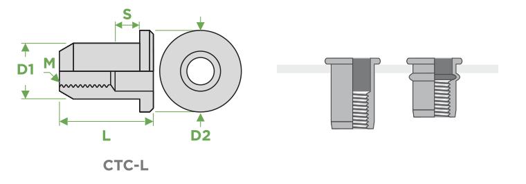 inserti-cilindrici-testa-cilindrica-corpo-lliscio-sariv-sezione-impiego
