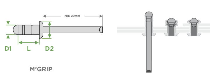 rivetti-speciali-sariv-mgrip-multigrip-sezione-impiego